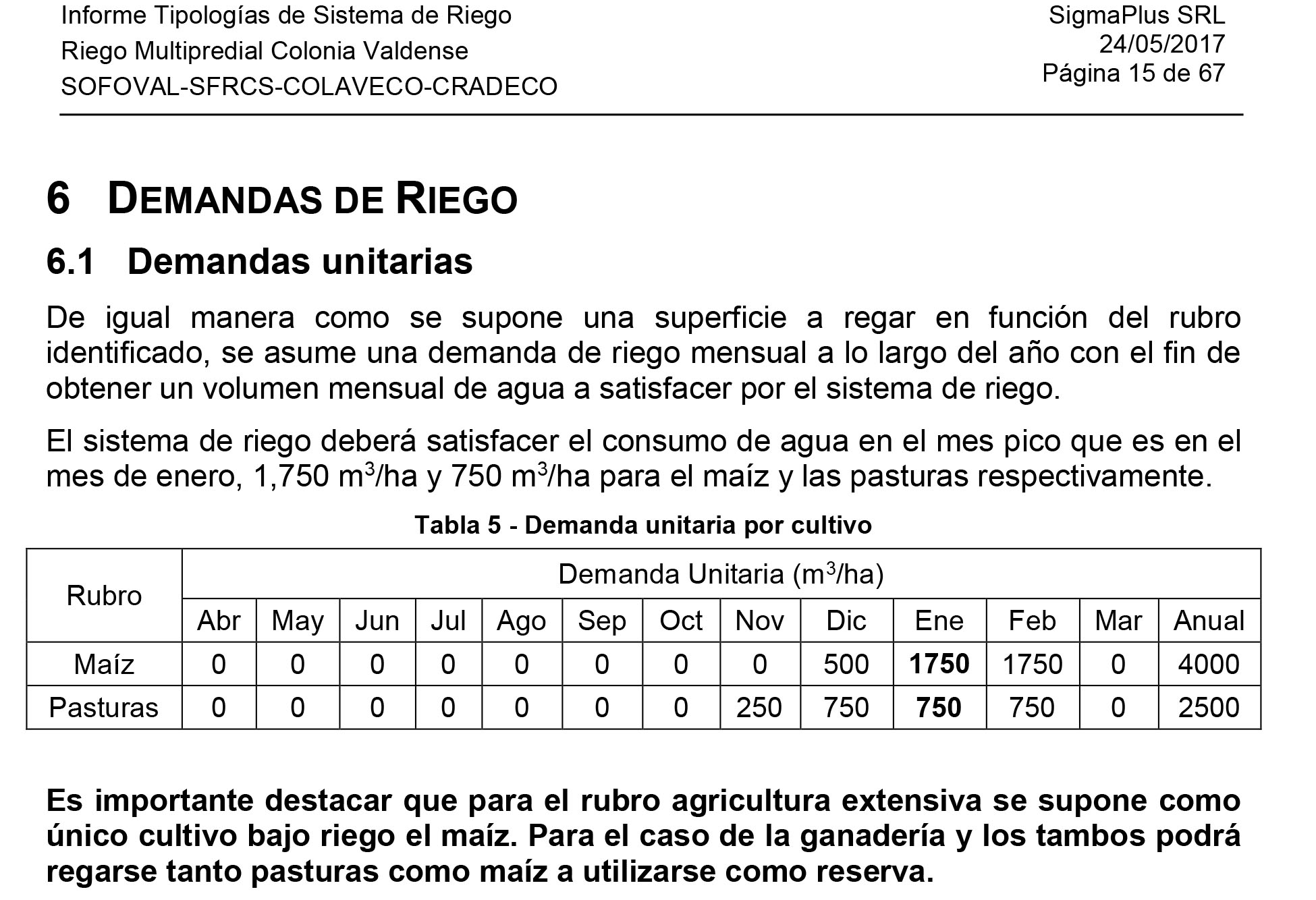 Tipologías de Riego-15