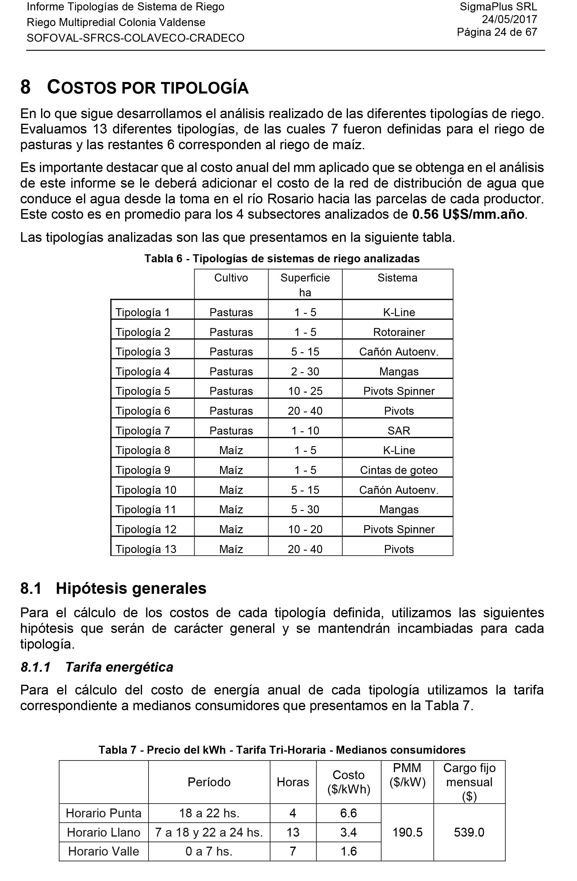 Tipologías de Riego-24