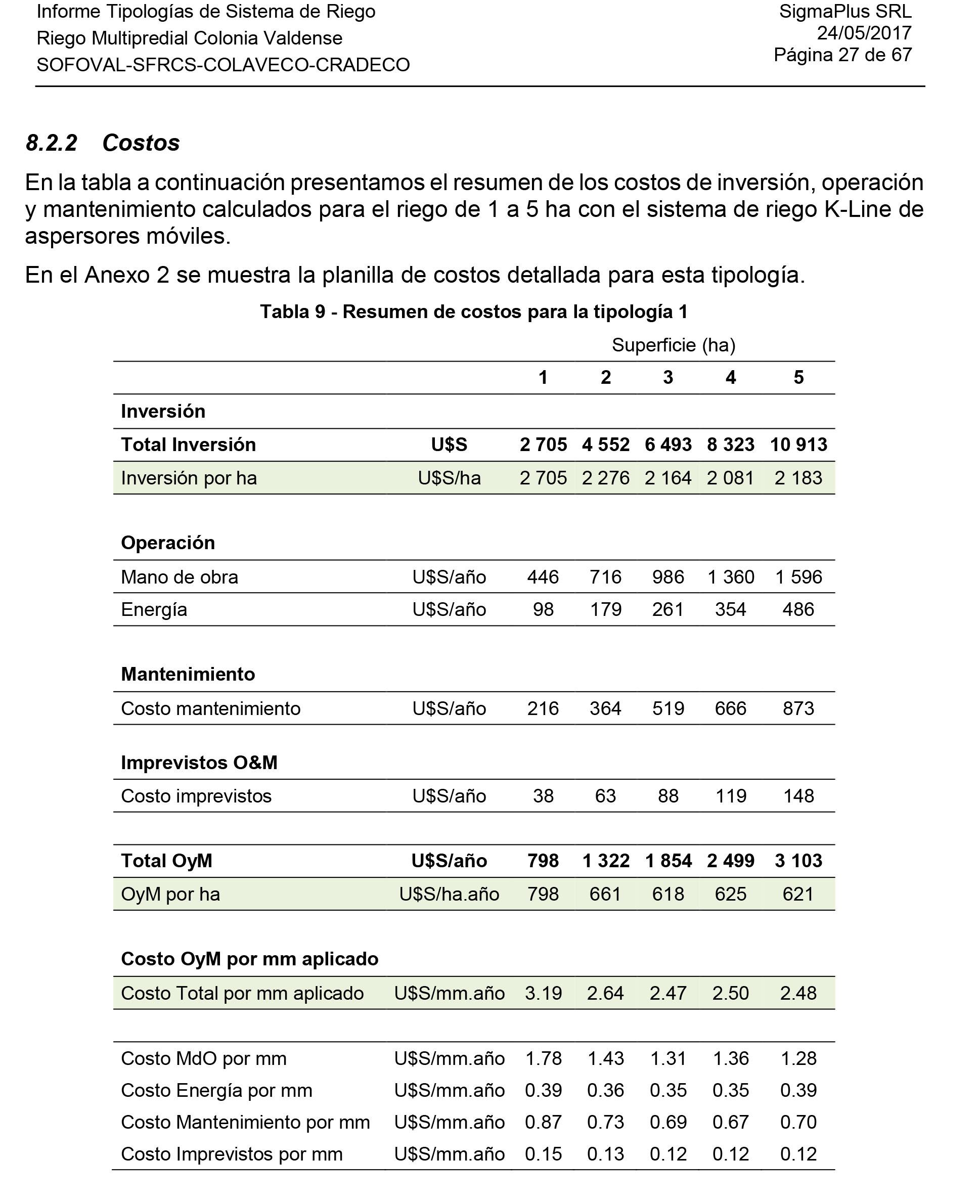 Tipologías de Riego-27