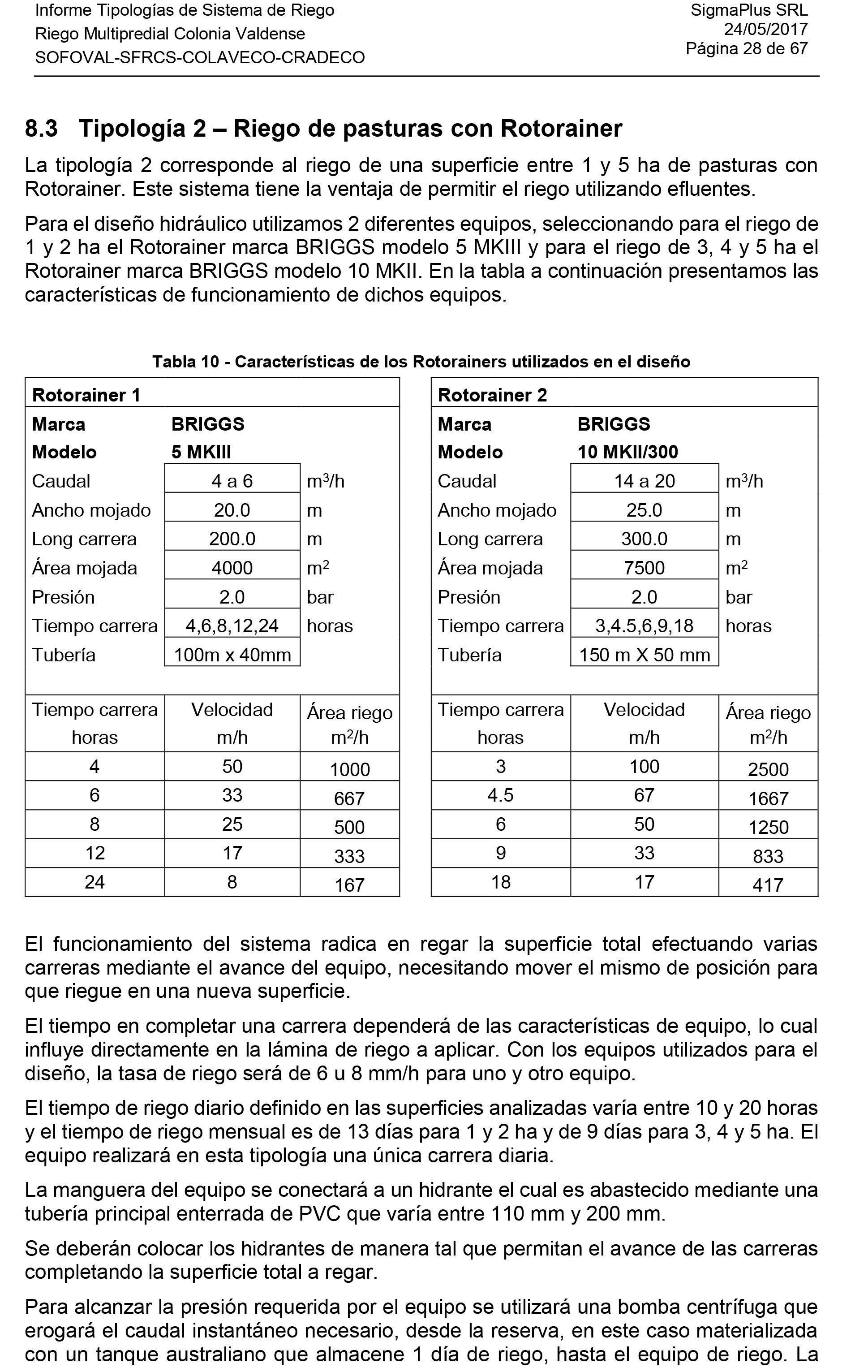 Tipologías de Riego-28