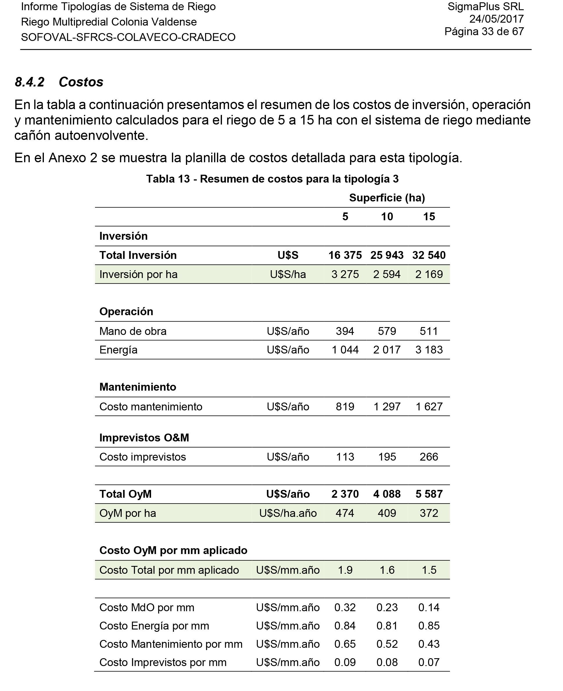 Tipologías de Riego-33