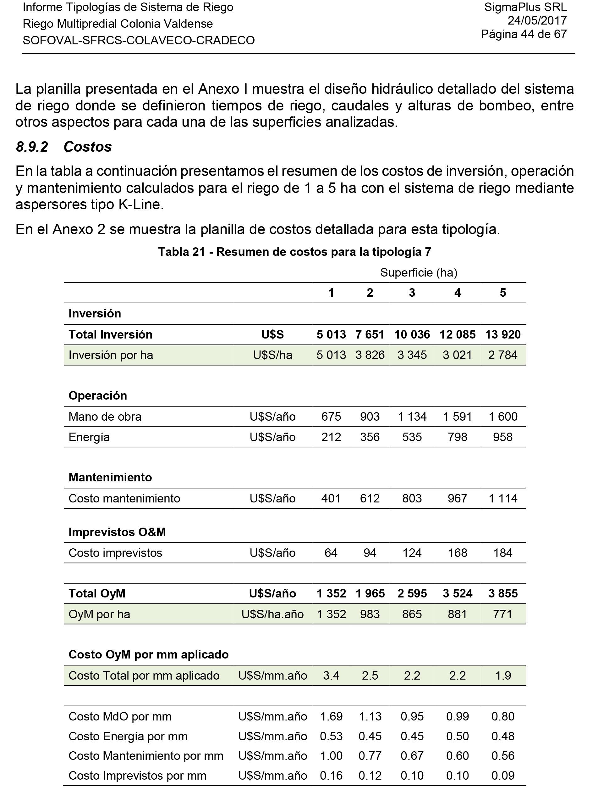 Tipologías de Riego-44