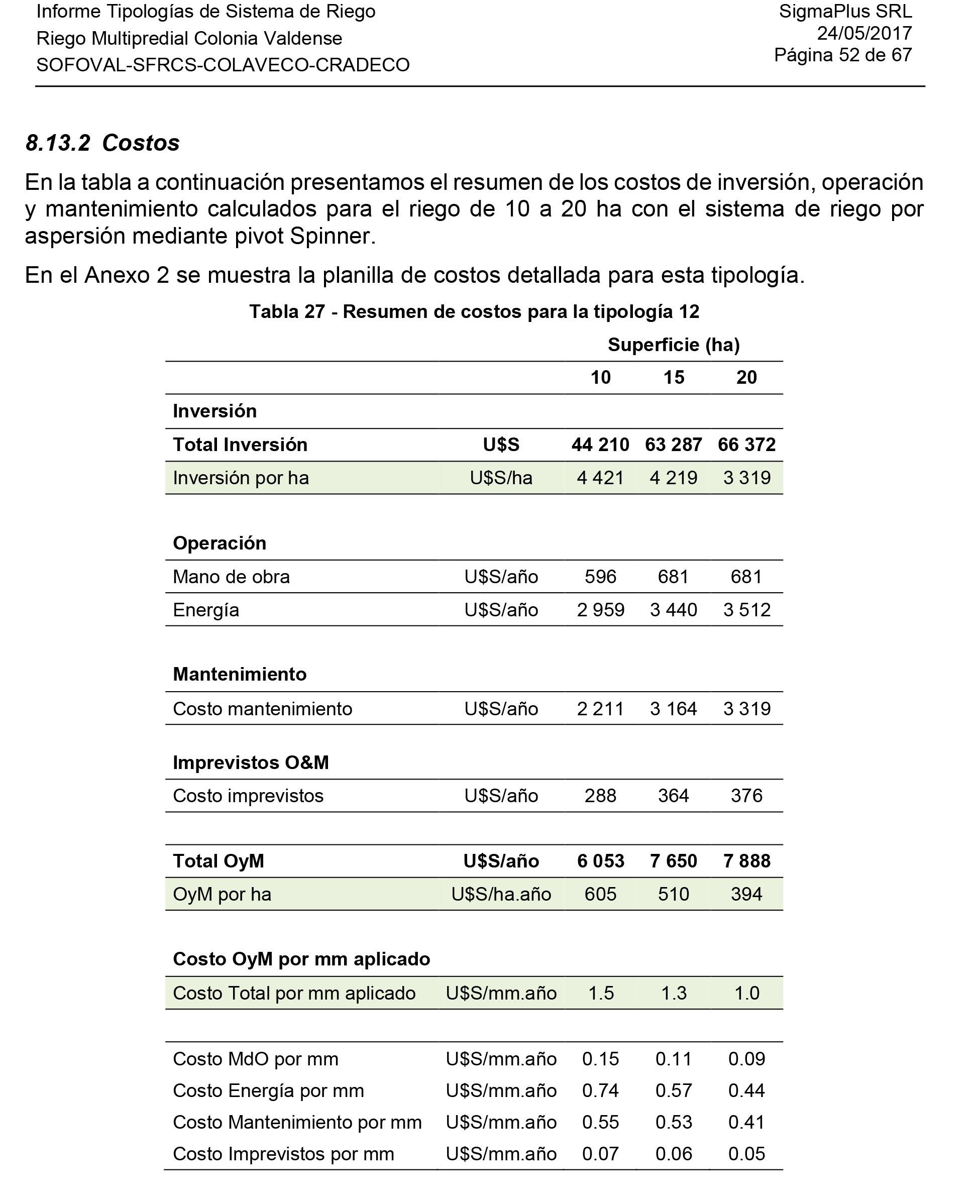 Tipologías de Riego-52