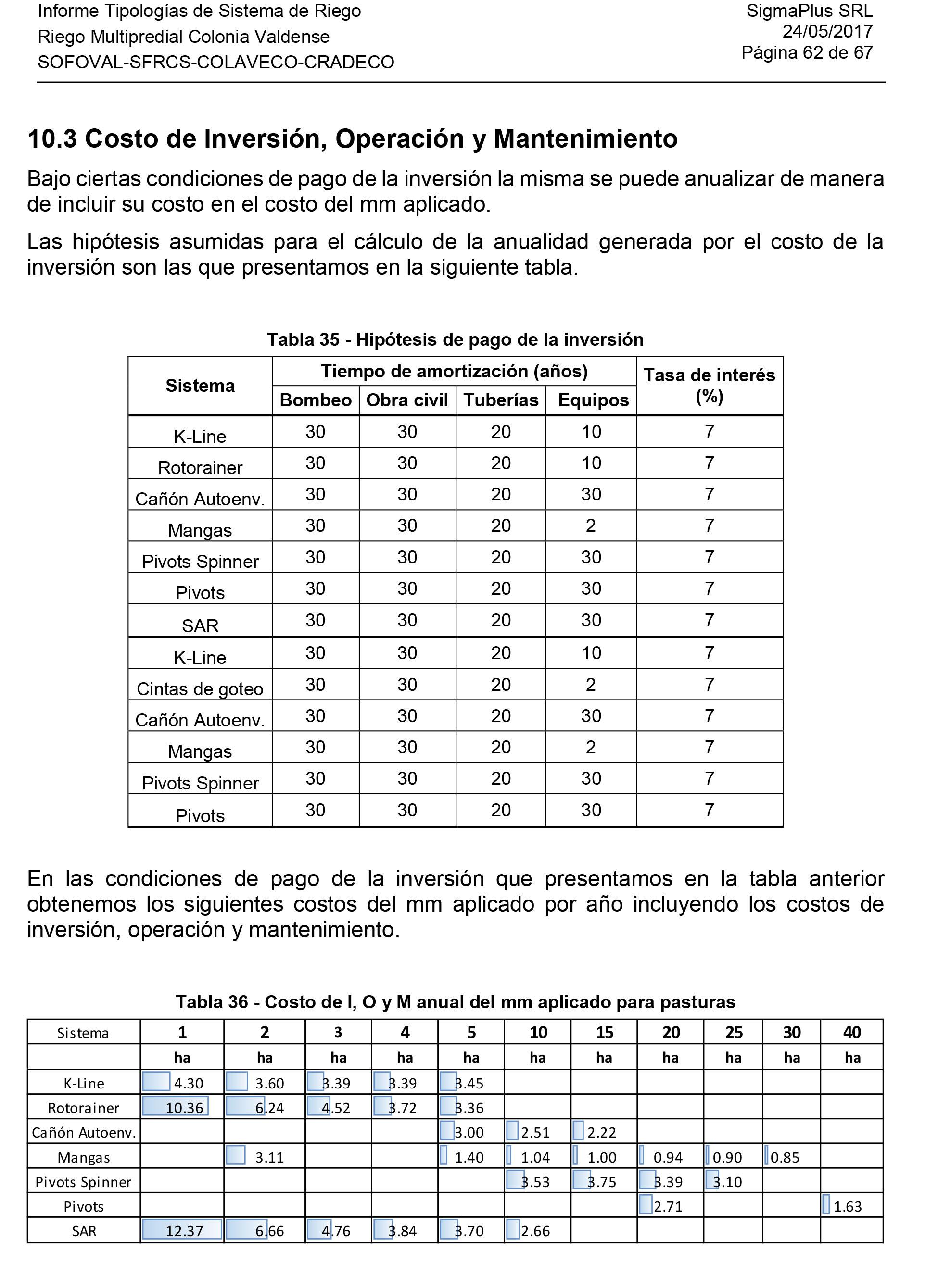 Tipologías de Riego-62